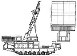 РЛС кругового обзора 9С15М Обзор-3