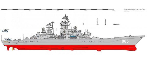 Атомный ракетный крейсер Киров проект 1144