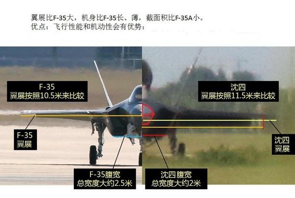 Сравнение F-35 с J-18 / F-60