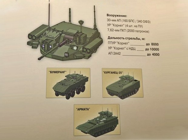 Боевой модуль Эпоха
