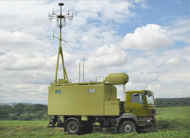 мобильный комплекс радиоразведки УКВ диапазона