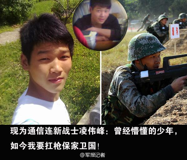 военнослужащие ВС Китая