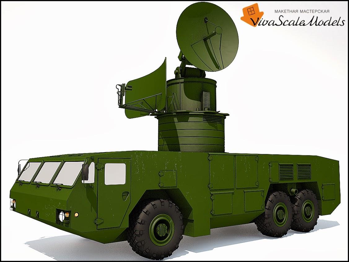 war-scale-model